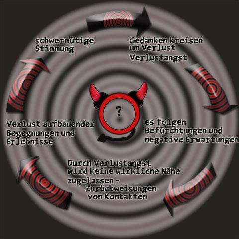 38-wo-15-circulus